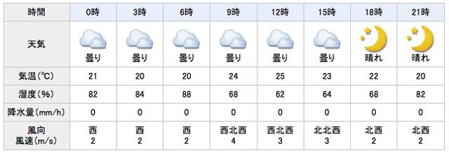 琵琶湖へ (6月28日) 19