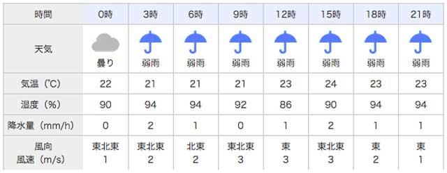 922-biwako-bass-ninki-guide-yoyaku-shousai