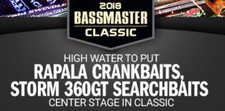 ラパラ バスマスタークラシック2018 アドバタイズメント